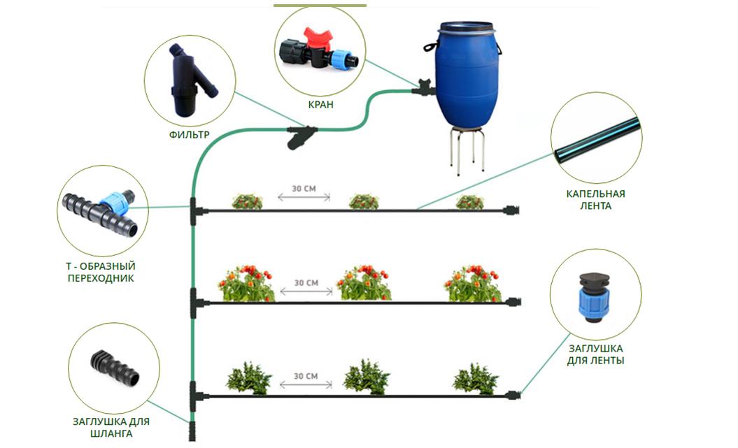 Фильтр очистки воды для капельного полива своими руками 79